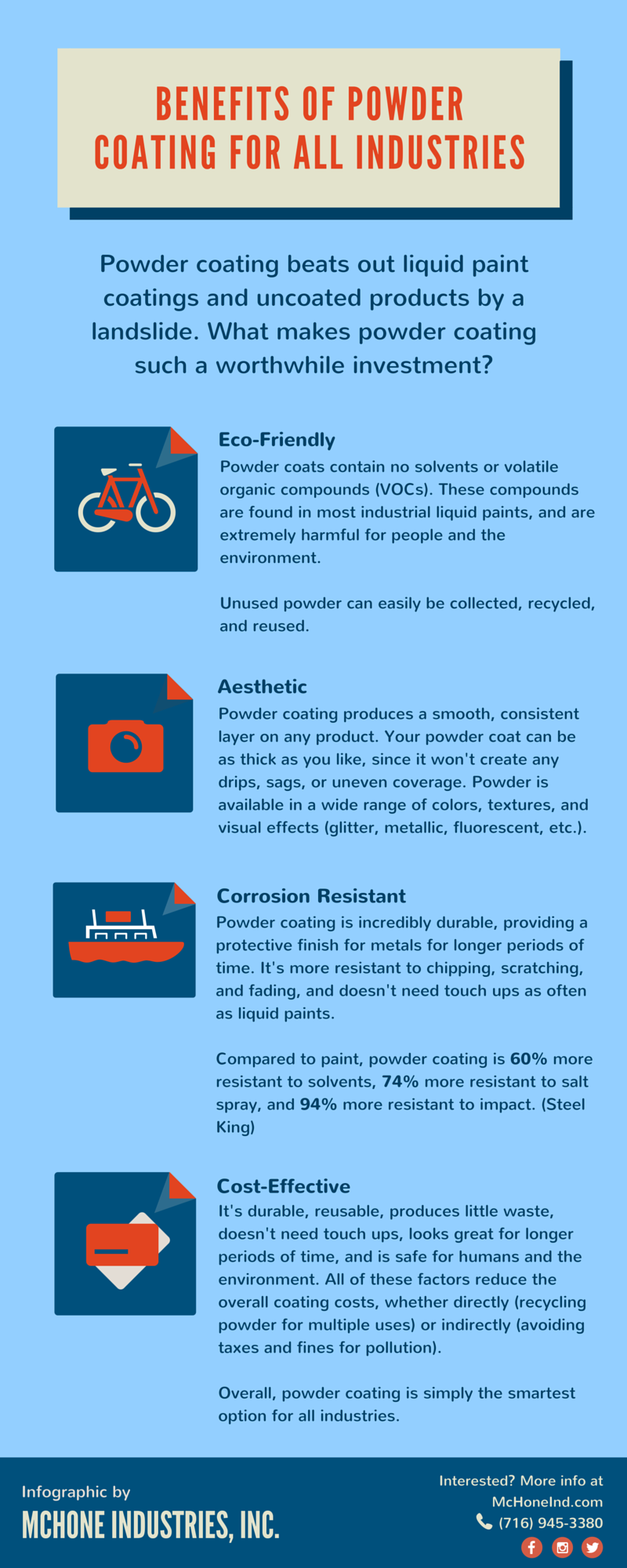 benefits powder coating services infographic